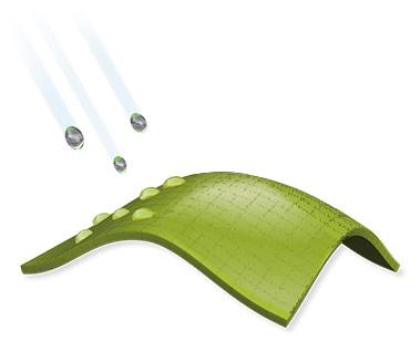 Omni-Shield Technology Illustration